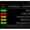Banks indicator (Win Max Pips) (SEE 1 MORE Unbelievable BONUS INSIDE!)Probability Meter indicator